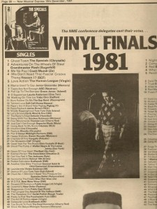 NME 1981