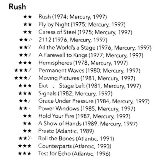 rush-rs-guide2