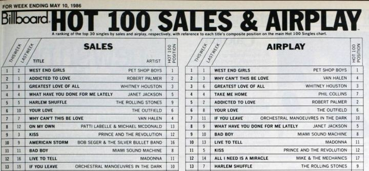 may86-hot100-sales