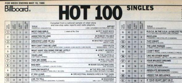 may86-hot100-singles